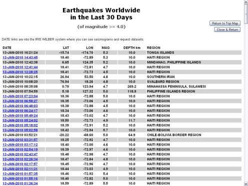 2010-01-13 - Seismic Monitor earthquakes